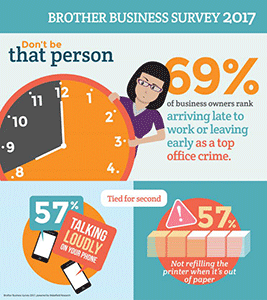 Brother Business Survey Finds Top Small Business Trends for 2017