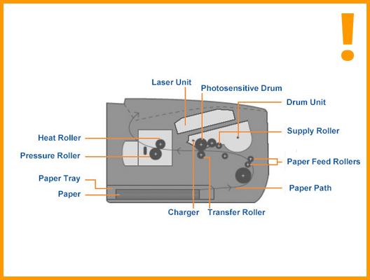 toner stampante laser brother