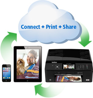 Connect + Print + Share