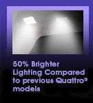 50% Brighter Lighting*