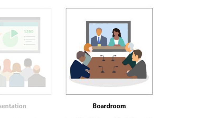 when to use boardroom mode