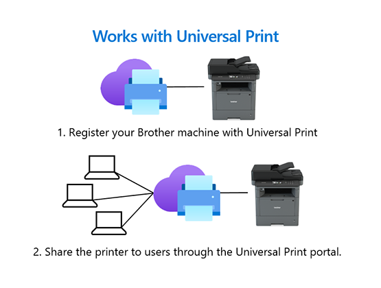 Connecting to Universal Print